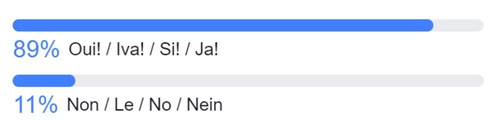 Poll187